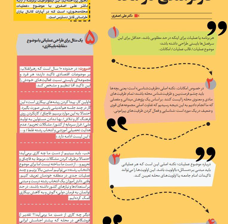 حلقه های میانی اینفوگرافیک کار فرهنگی ، علی اصغری